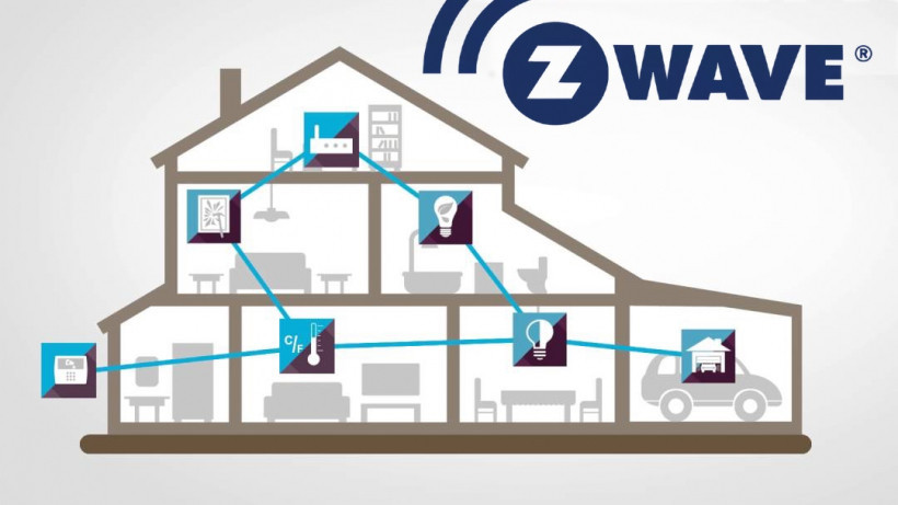 Z Wave Explained What Is Z Wave And Why Is It Important